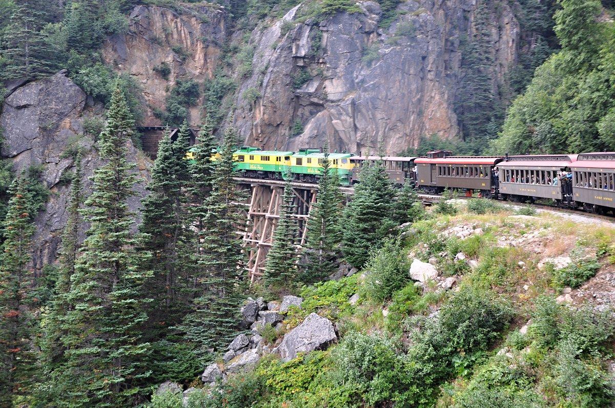 White Pass & Yukon Route Railroad, Canada