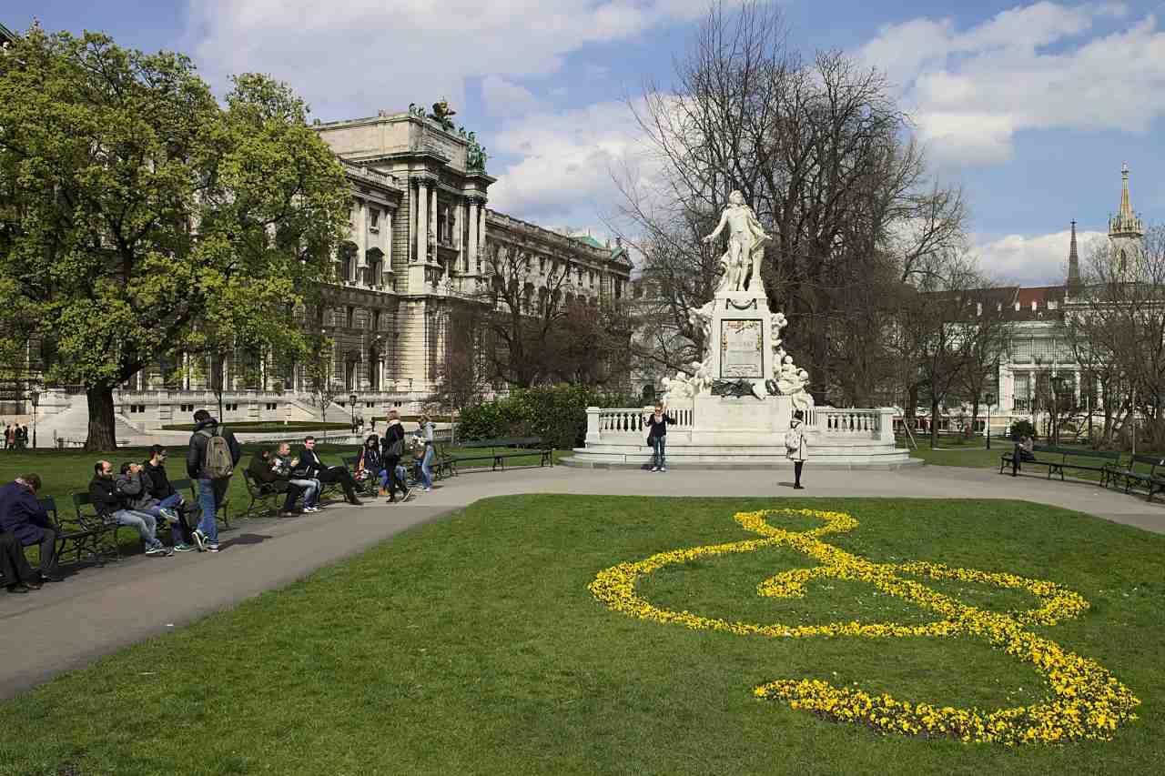 Burggarten, Best Places to Visit in Vienna
