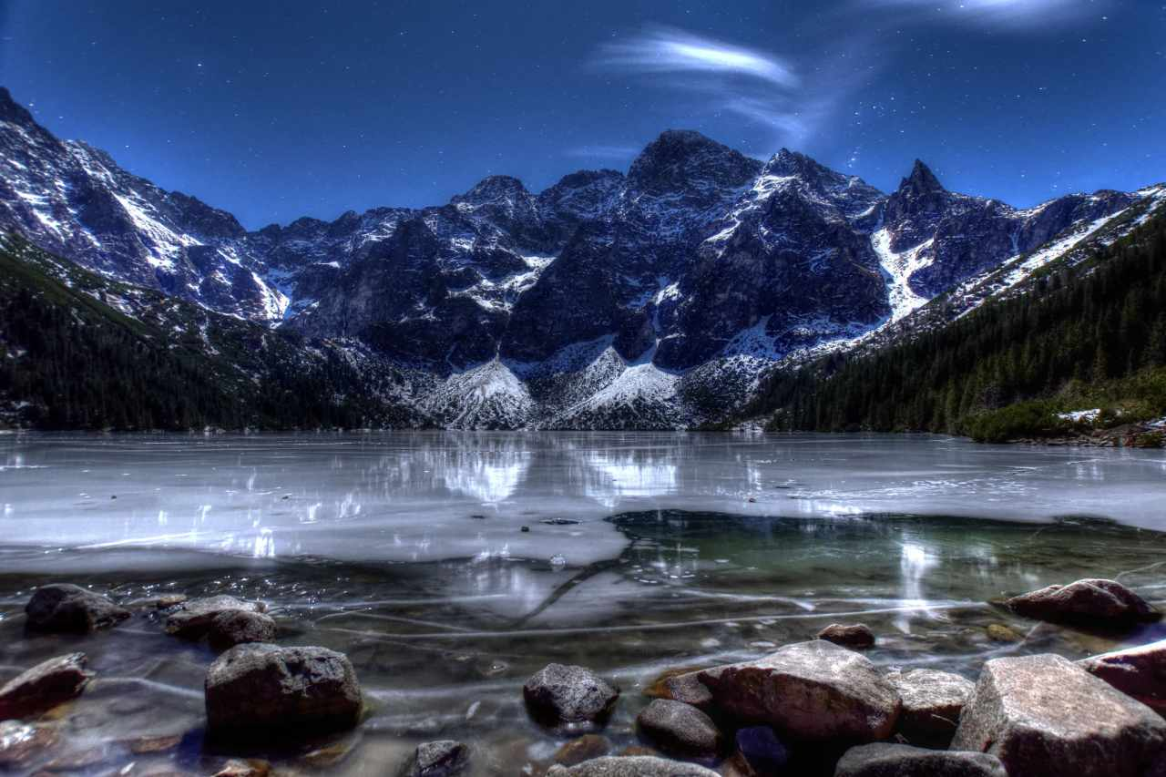 Morskie Oko, Tatra Mountains, Best Places to Visit in Poland