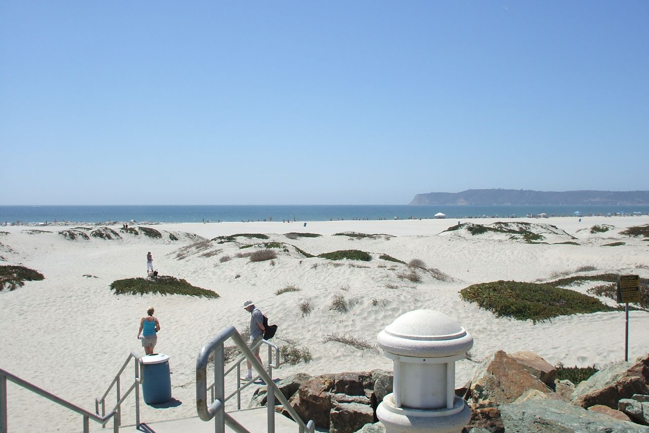 Coronado Beach, California, Best Beaches in the USA